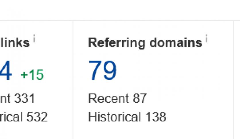 Amazon Affiliate Content + SEO