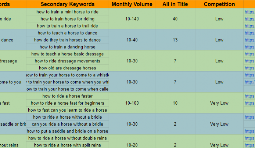 KGR keyword research For amazon affiliate niche site